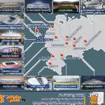 World Cup 2018 Stadiums