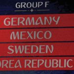 FIFA World Cup 2018 Group F