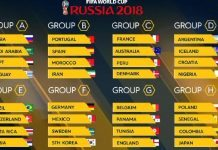Full schedule sa World Cup 2018