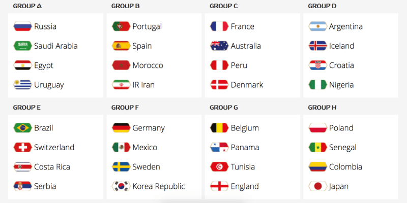 fifa world cup 2018 fixtures groups matches dates and
