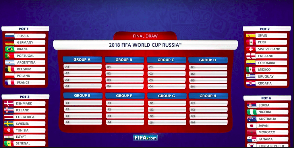 2018 Fifa World Cup Fixtures Printable Chart Malaysia Time