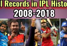 IPL All Time Records Team