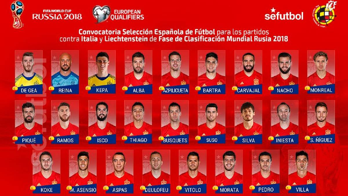 Spain Football Team 2018 World Cup