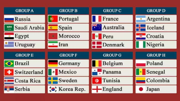2018 Fifa Football World cup Points Table
