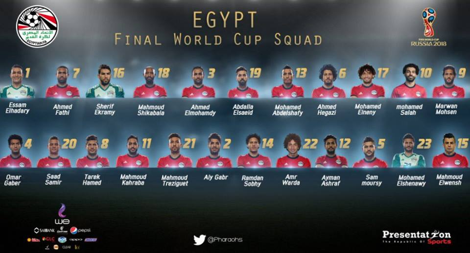Egypt Squad For FIFA World Cup 2018