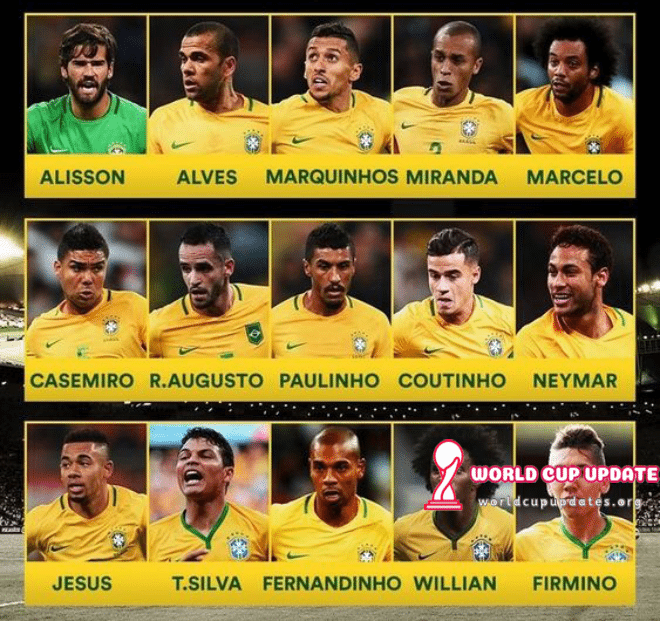 Brazil World Cup 2018 Squad