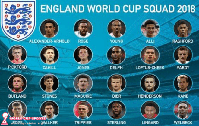 England World Cup 2018 Squad