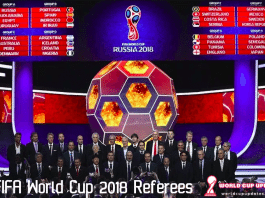 Ang FIFA World Cup 2018 Referees