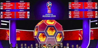 FIFA World Cup 2018 Referees