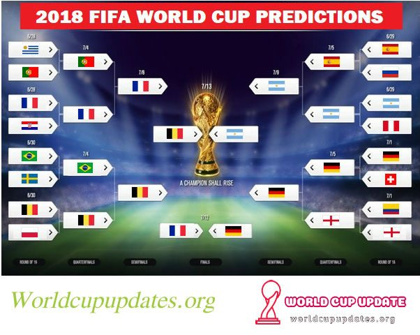 FIFA-World-Cup-2018-knockout-bracket-predictions