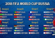 Ang FIFA World Cup 2018 Astrology nga Prediction