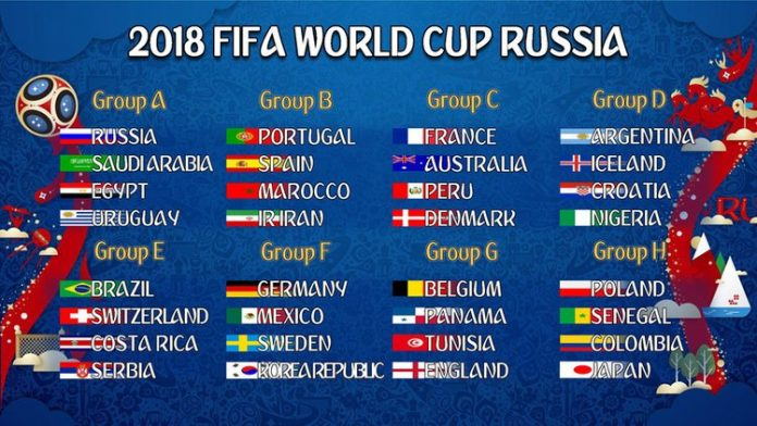 Fifa World Cup 2018 Astrology Prediction