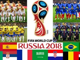 Fifa World Cup 2018 Squads