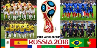 Fifa World Cup 2018 Squads