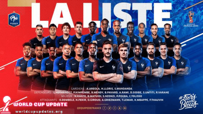 France World Cup 2018 Squad