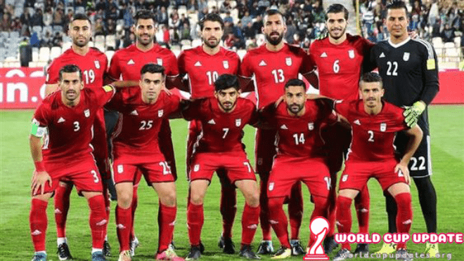 Panama World Cup 2018 Squad