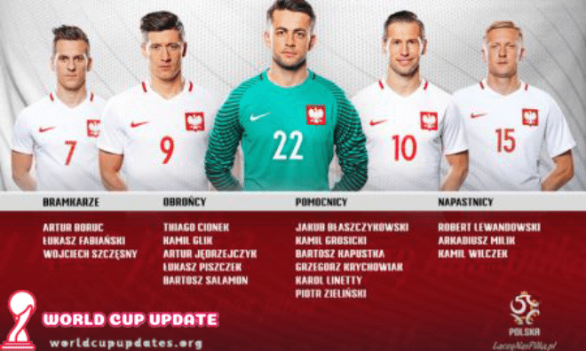 Poland World Cup 2018 Squad