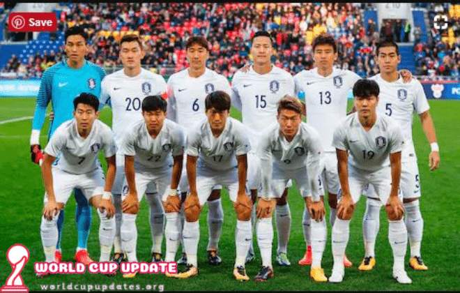 South Korea World Cup 2018 Squad