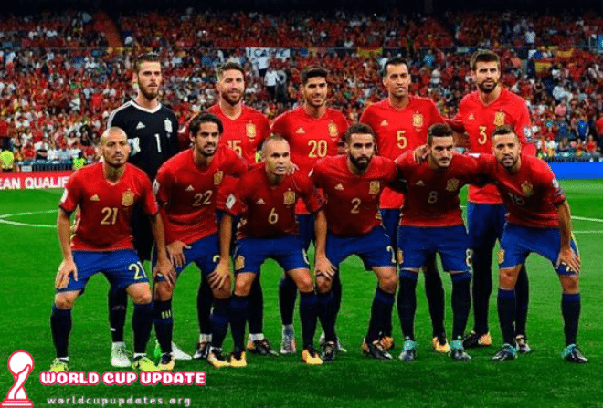 Spain World Cup 2018 Squad