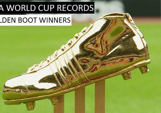 FIFA World Cups Golden Boot Award Winners