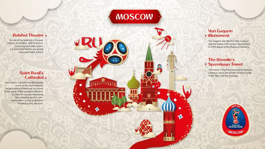 FIFA World Cup 2018 HD Wallpapers Download 1
