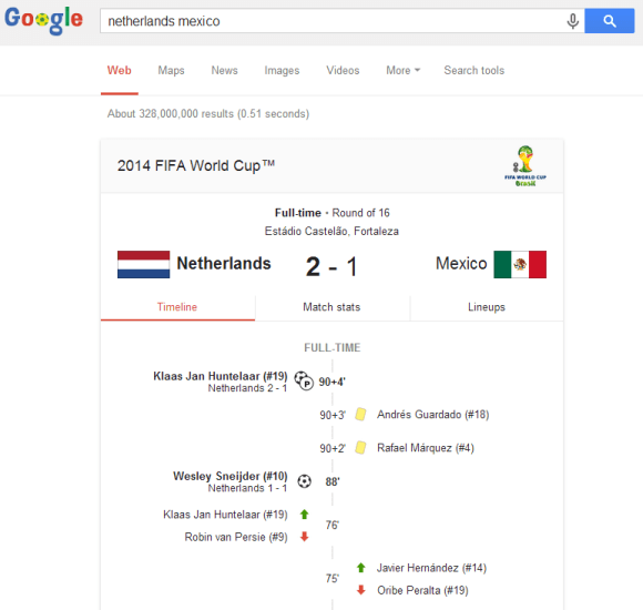 Google – 2014 World Cup