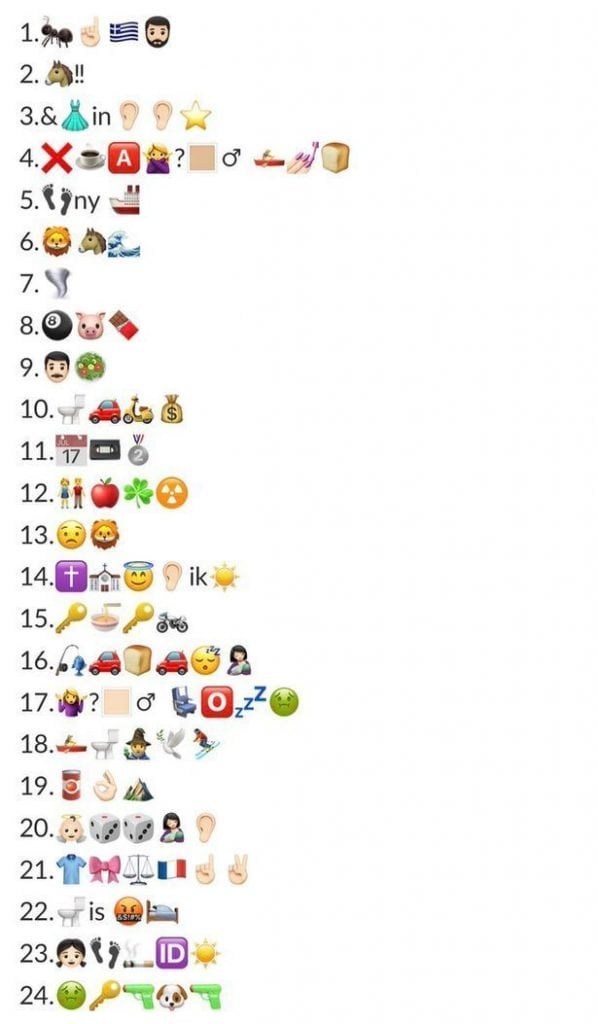 World Cup Emoji Challenge: Here's the answers to the ... World Cup Emoji