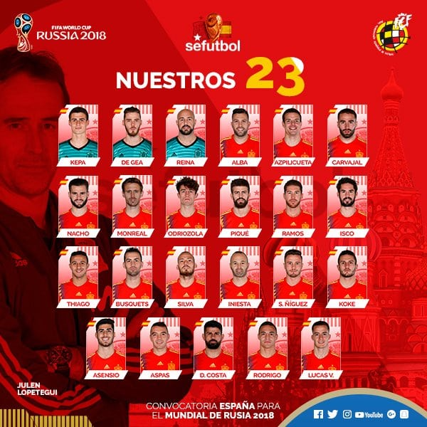 spain Squad For FIFA World Cup