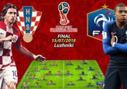 France vs Croatia FIFA World Cup 2018 Final Match Prediction