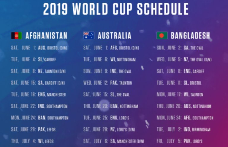 Afghanistan Cricket World Cup Schedule 2019