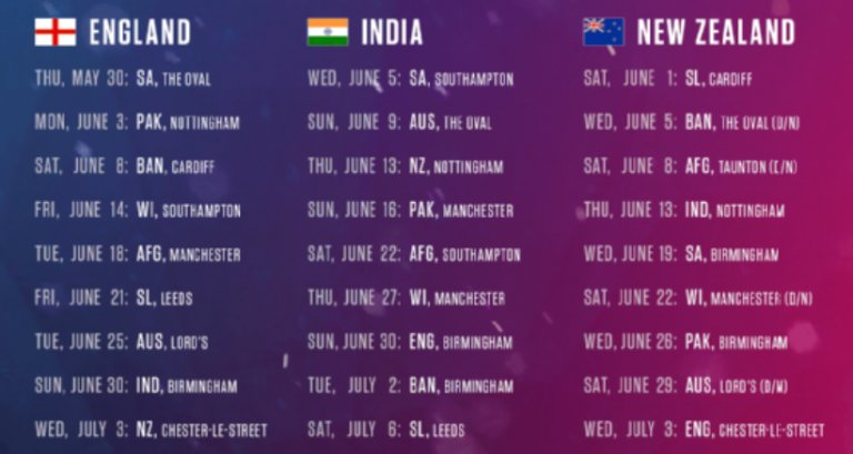 ICC-Cricket-World-Cup-Schedule-2019-India-England-and-New-Zealand
