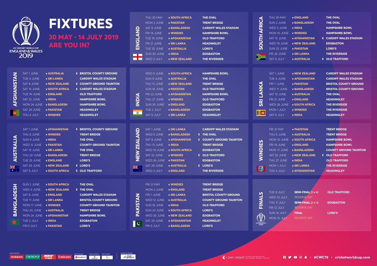 All team Fixtures by Venues