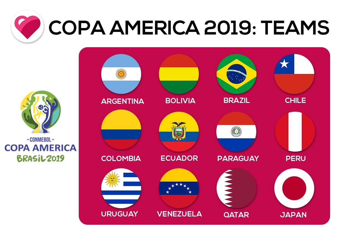 Conmebol Copa America 2019 Qualifiers: Fixtures, Schedule, Teams, Matches and Results 1