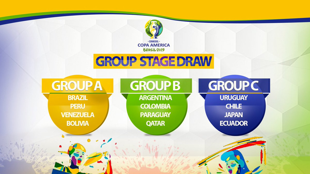 Copa America Group Stages