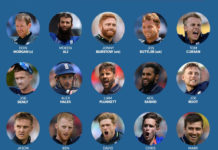 England Team Squad World Cup 2019