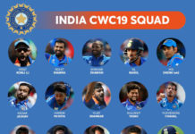 India Cricket Team Confirm 15 Member Squad