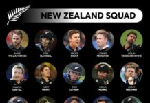 Team-New-Zealand-Squad-World-Cup-2019