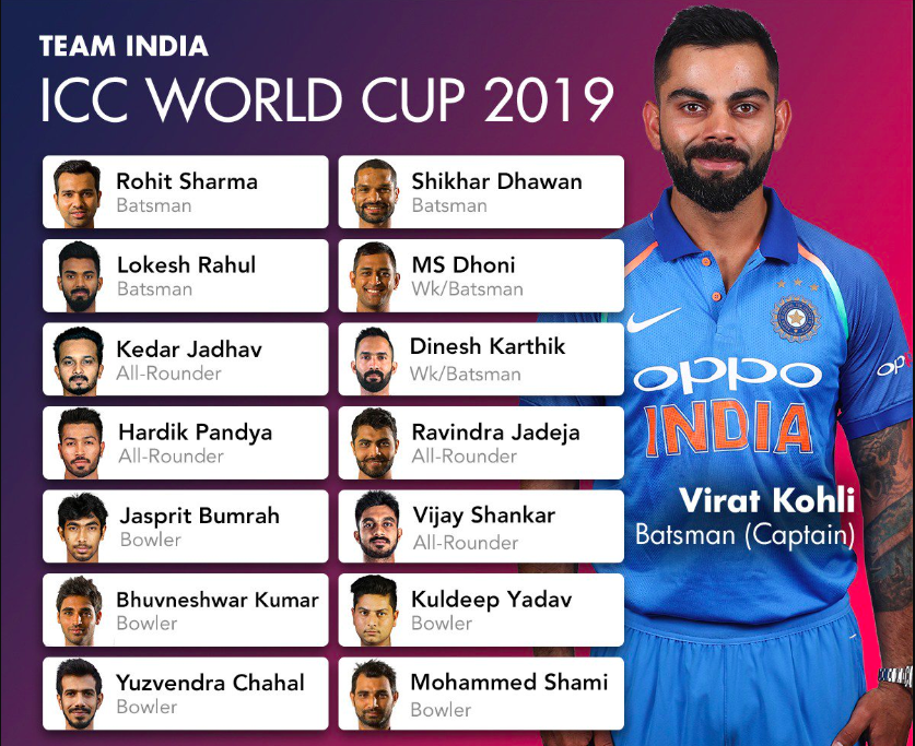 team india for world cup 2019 opening players